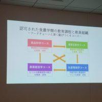 福島大学食農学類設置に係る福島大学との意見交換会