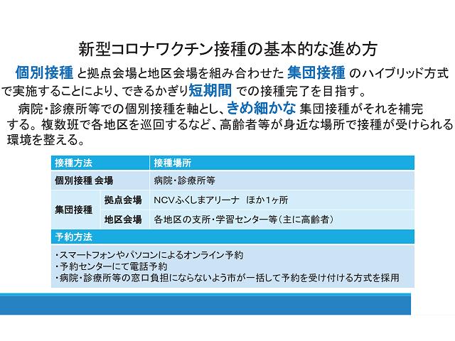 新型コロナワクチン接種の基本的な進め方(出典: 福島市公式ホームページ)